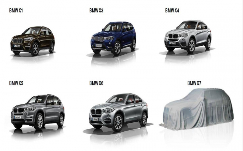 2012 BMW X7 Owners Manual