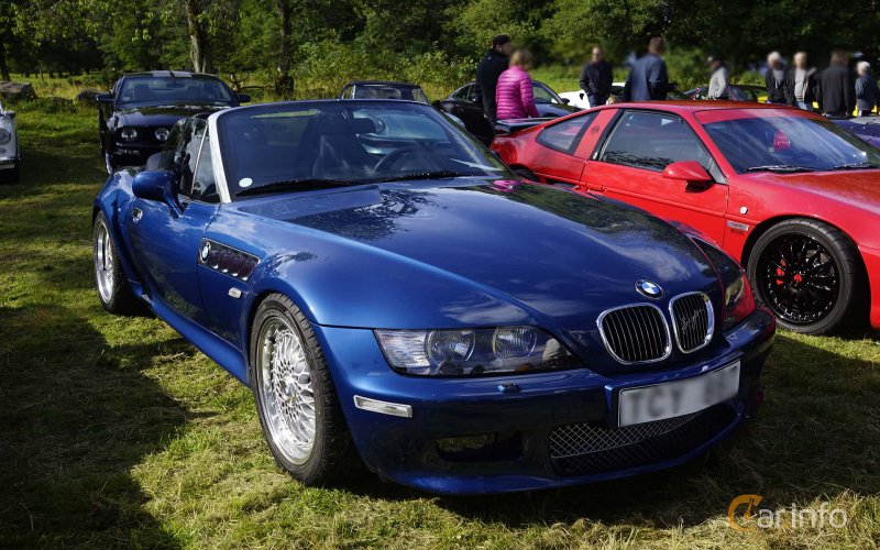 2015 BMW Z3 Owners Manual