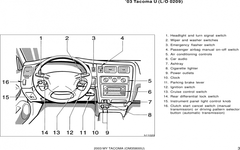 2015 Toyota Tacoma Owners Manual